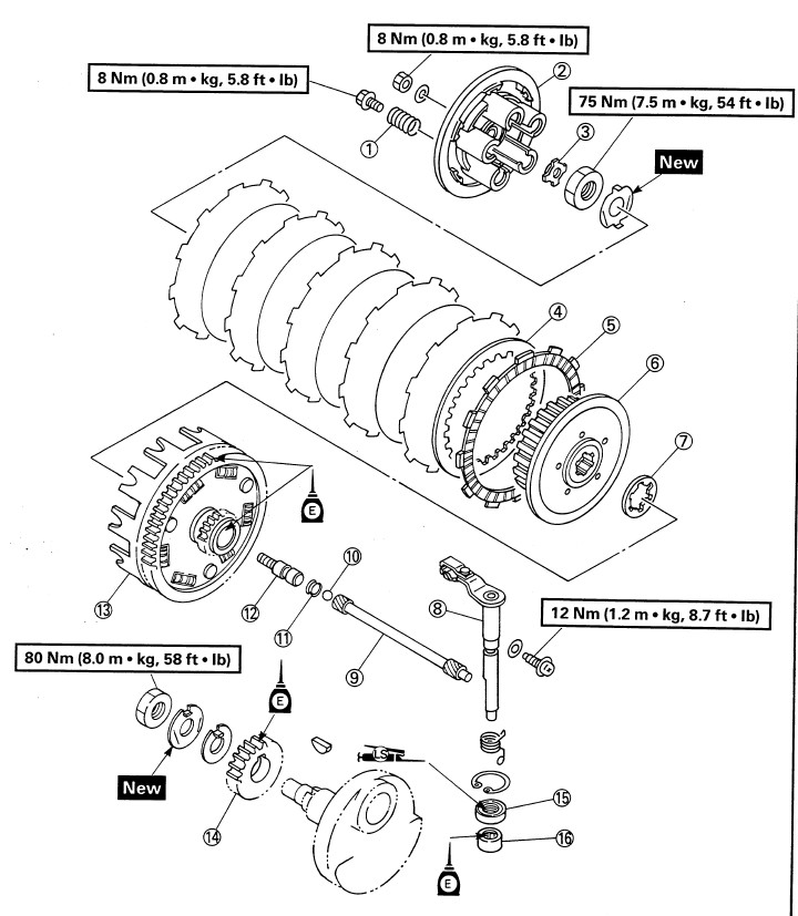 Zongshen Wiring Diagram Diagram Auto Wiring Diagram